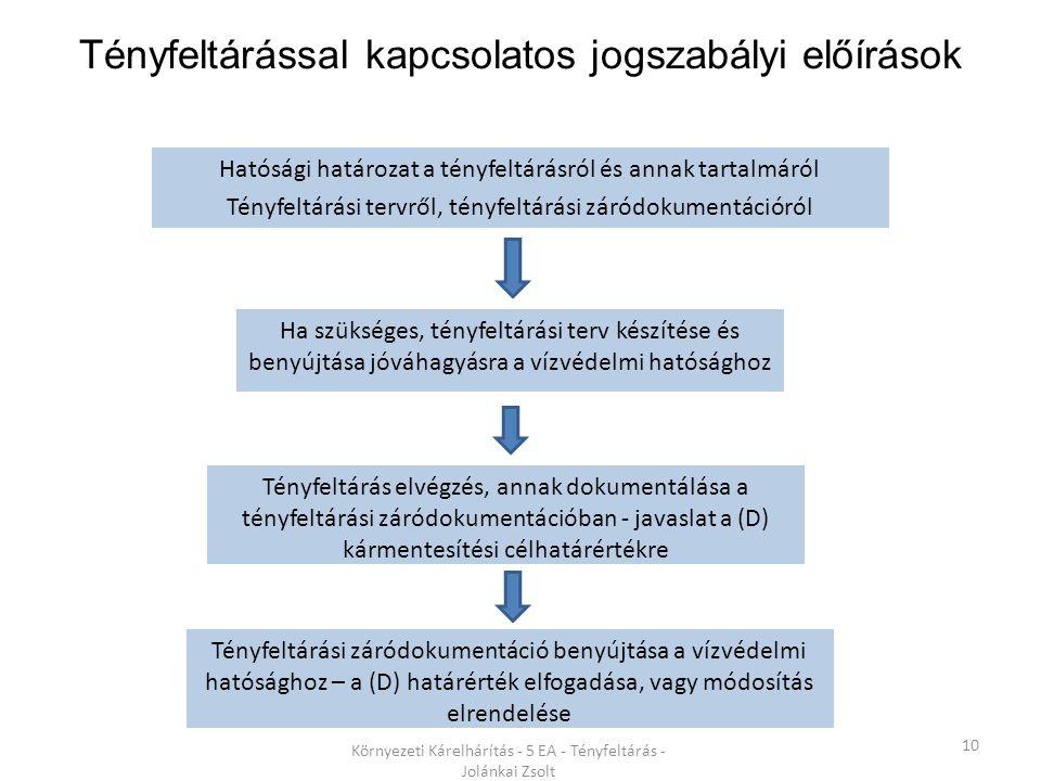 Tényfeltárással kapcsolatos jogszabályi előírások