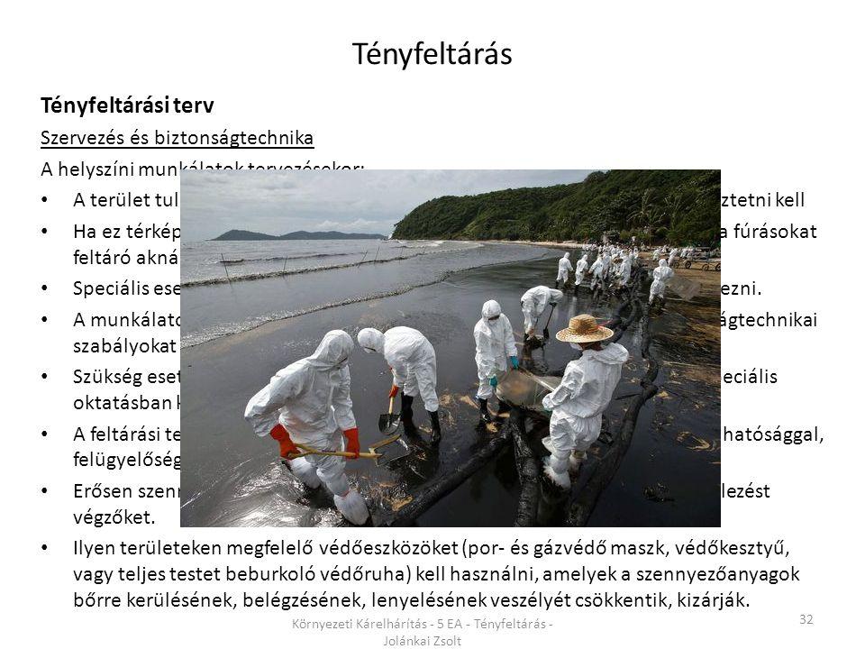 Környezeti Kárelhárítás - 5 EA - Tényfeltárás - Jolánkai Zsolt