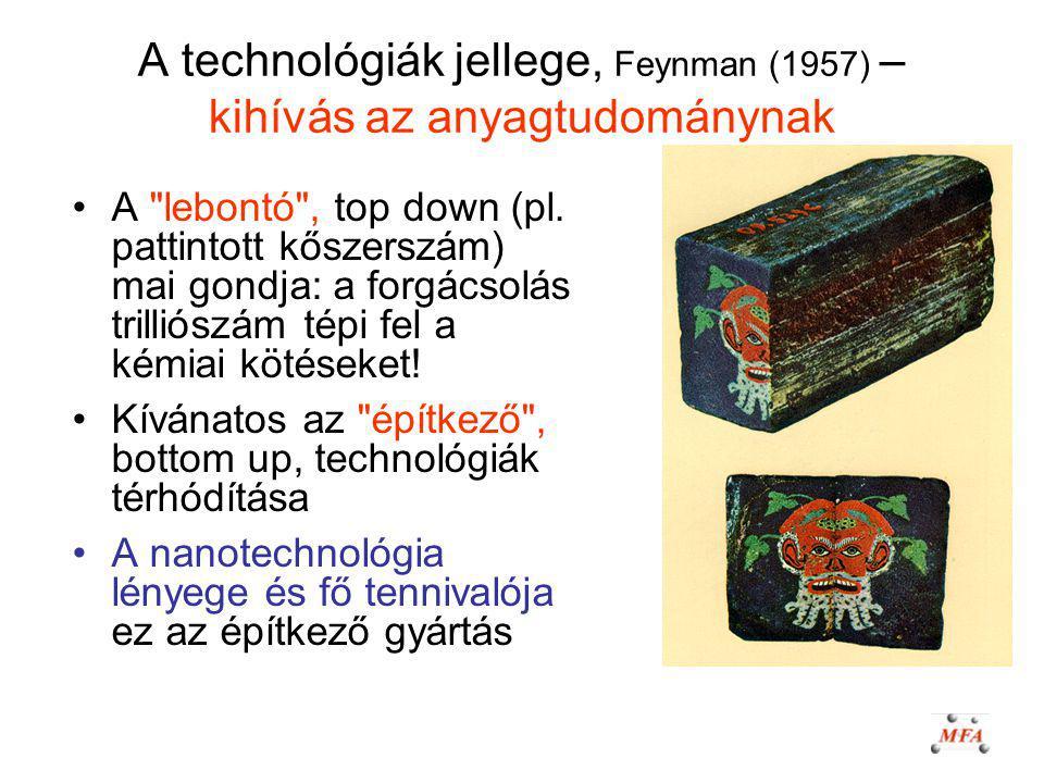 A technológiák jellege, Feynman (1957) – kihívás az anyagtudománynak