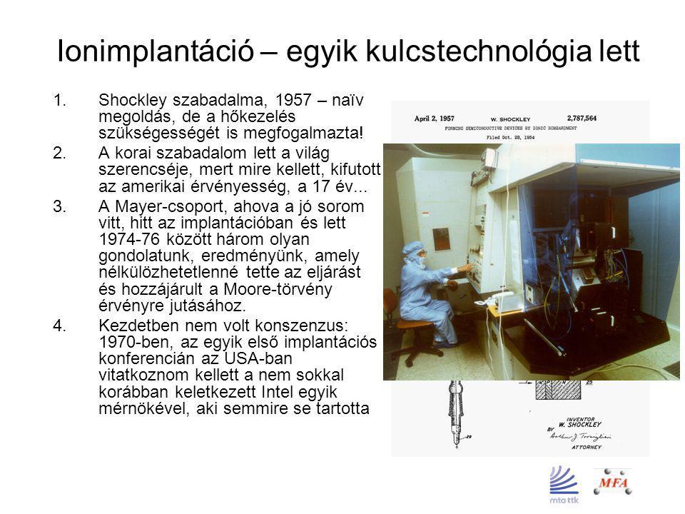 Ionimplantáció – egyik kulcstechnológia lett
