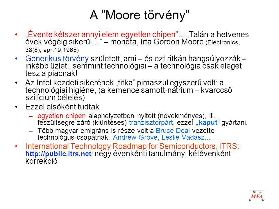 A Moore törvény