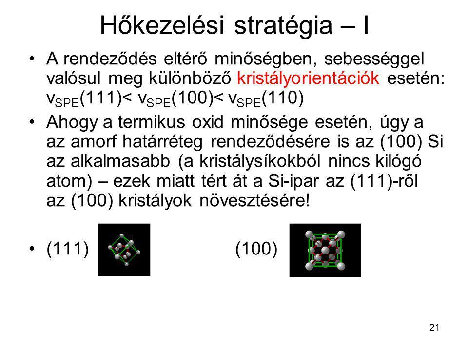 Hőkezelési stratégia – I