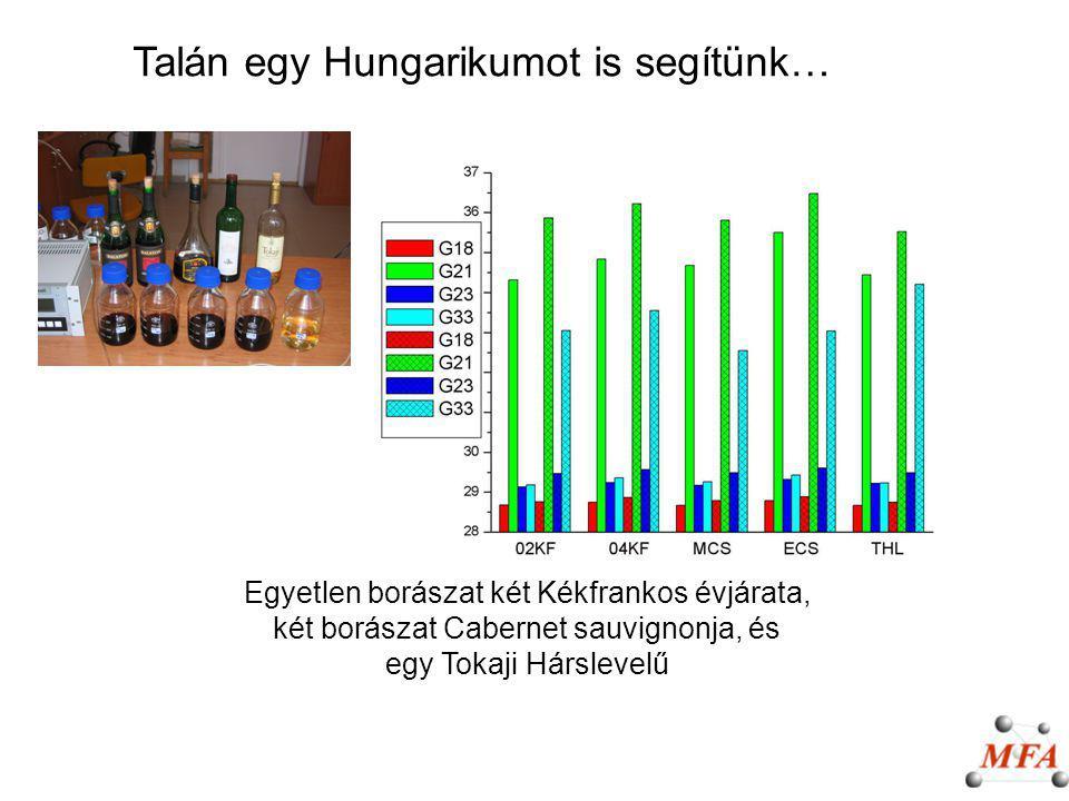 Talán egy Hungarikumot is segítünk…
