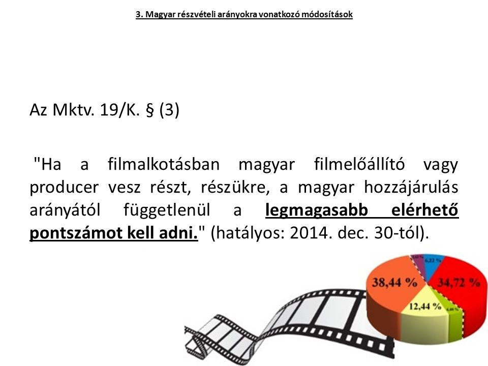 3. Magyar részvételi arányokra vonatkozó módosítások