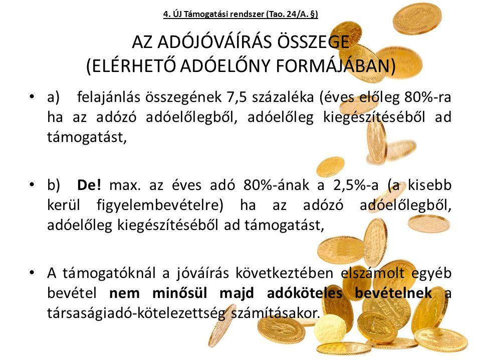 Az adójóváírás összege (Elérhető adóelőny formájában)