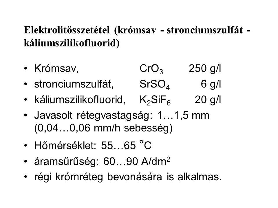 Elektrolitösszetétel (krómsav - stronciumszulfát - káliumszilikofluorid)