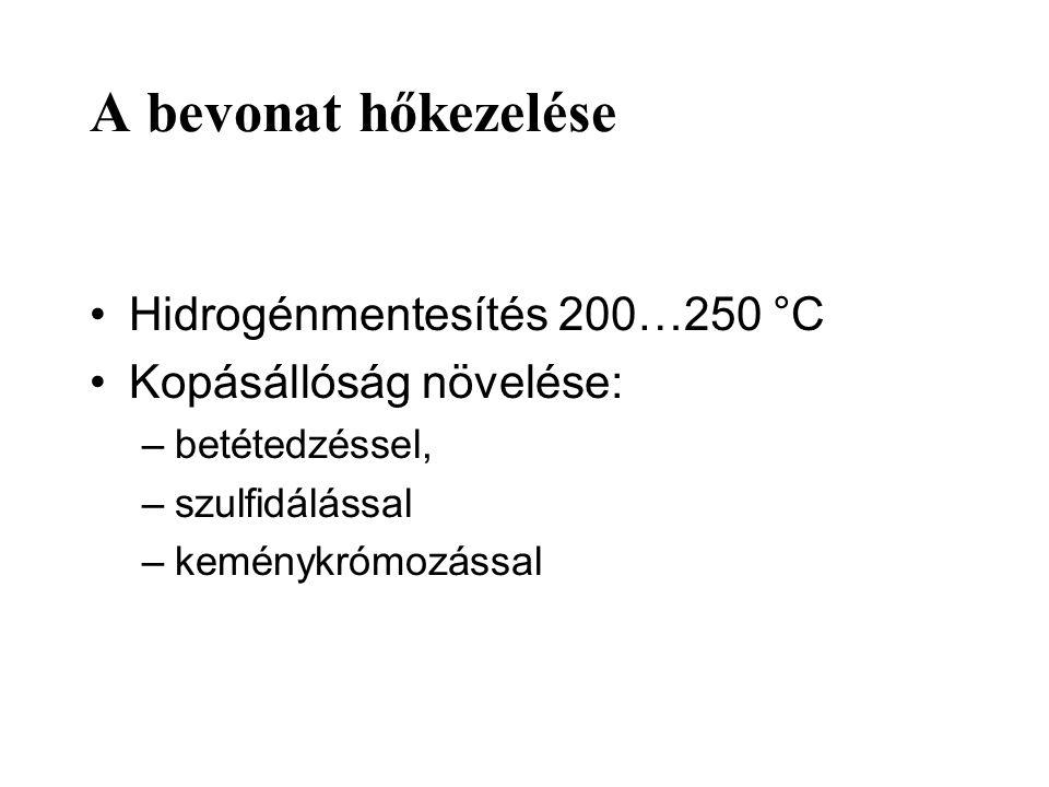 A bevonat hőkezelése Hidrogénmentesítés 200…250 °C