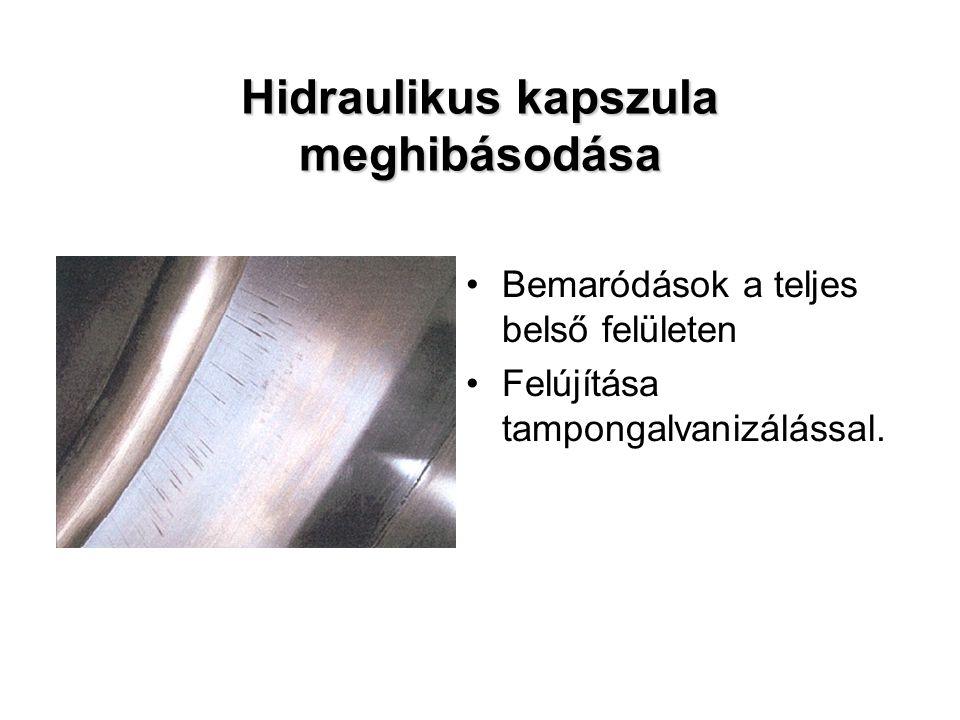 Hidraulikus kapszula meghibásodása
