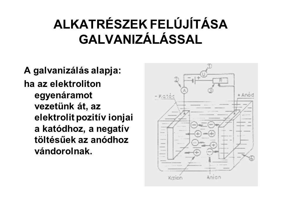 ALKATRÉSZEK FELÚJÍTÁSA GALVANIZÁLÁSSAL