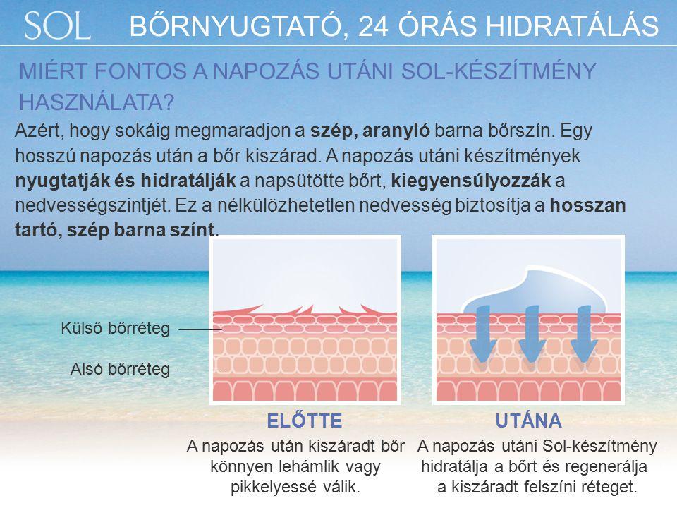 BŐRNYUGTATÓ, 24 ÓRÁS HIDRATÁLÁS