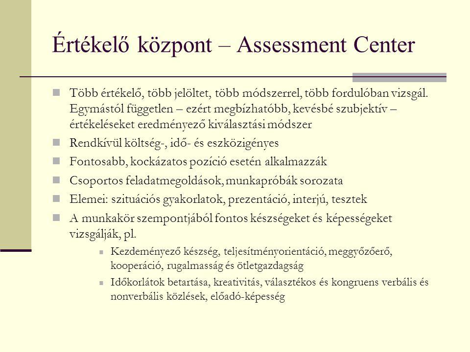 Értékelő központ – Assessment Center