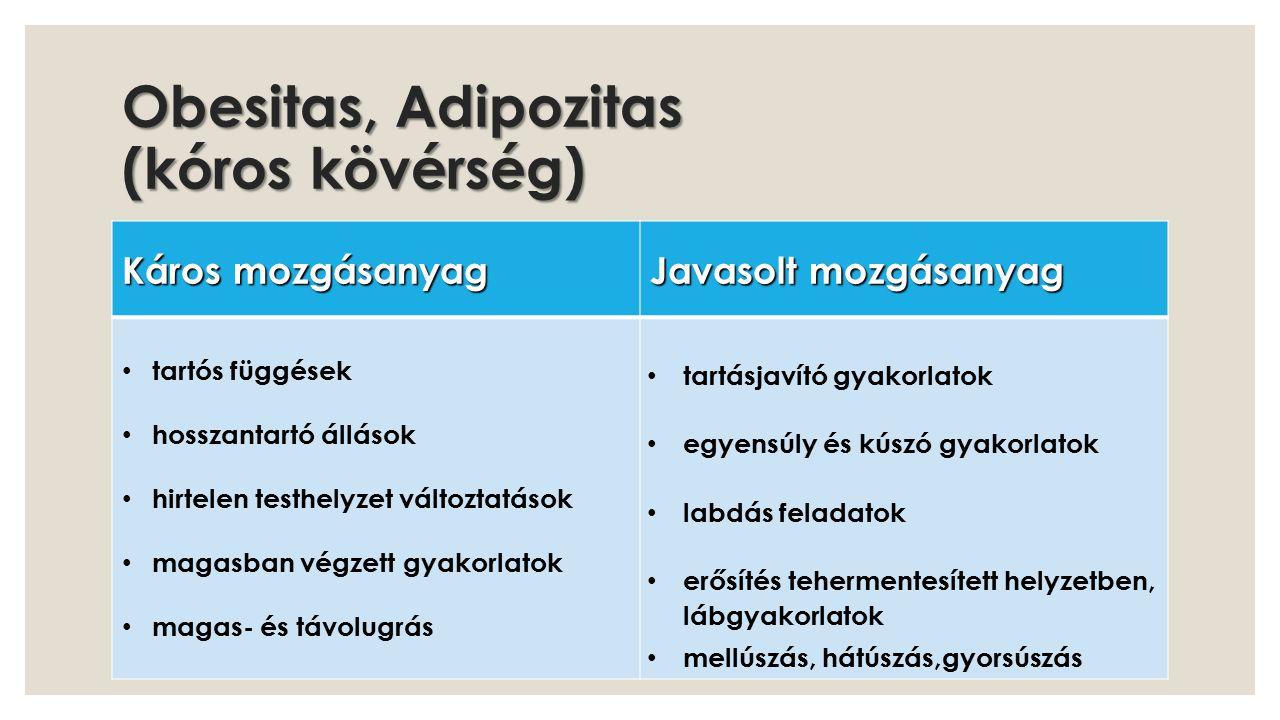 Obesitas, Adipozitas (kóros kövérség)