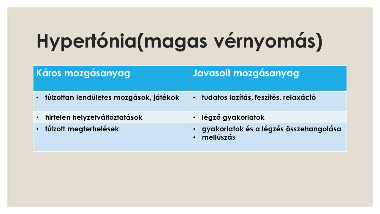 Hypertónia(magas vérnyomás)