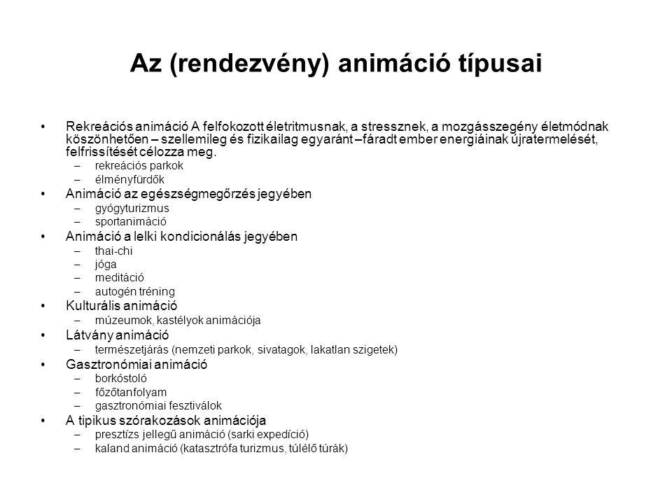 Az (rendezvény) animáció típusai