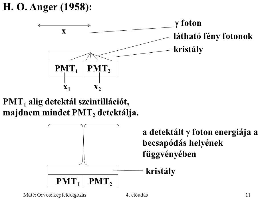 H. O. Anger (1958): látható fény fotonok x kristály PMT1 PMT2 x1 x2