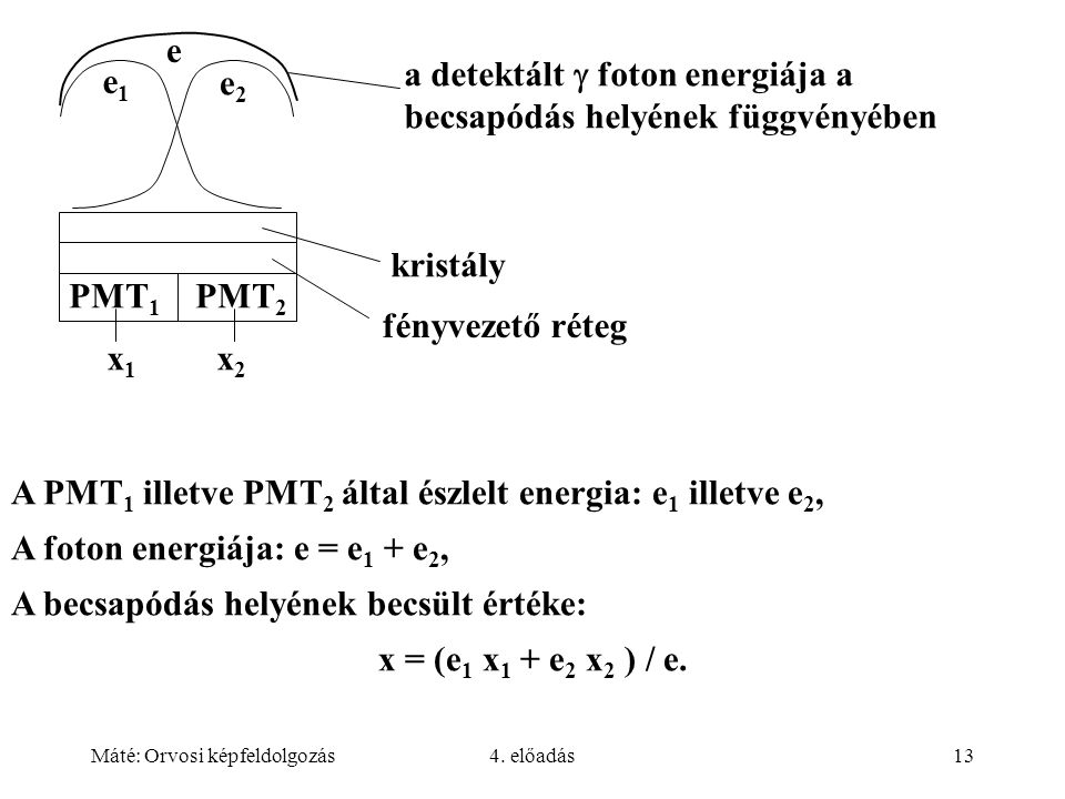 a detektált  foton energiája a becsapódás helyének függvényében