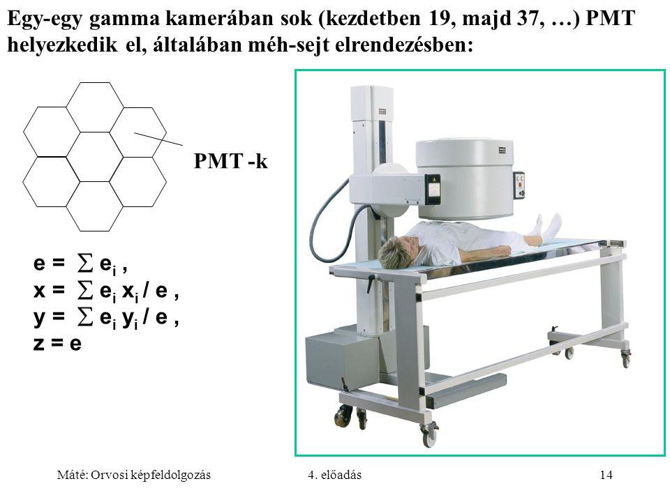 Egy-egy gamma kamerában sok (kezdetben 19, majd 37, …) PMT helyezkedik el, általában méh-sejt elrendezésben: