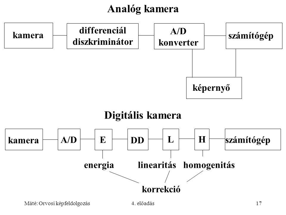 Analóg kamera Digitális kamera