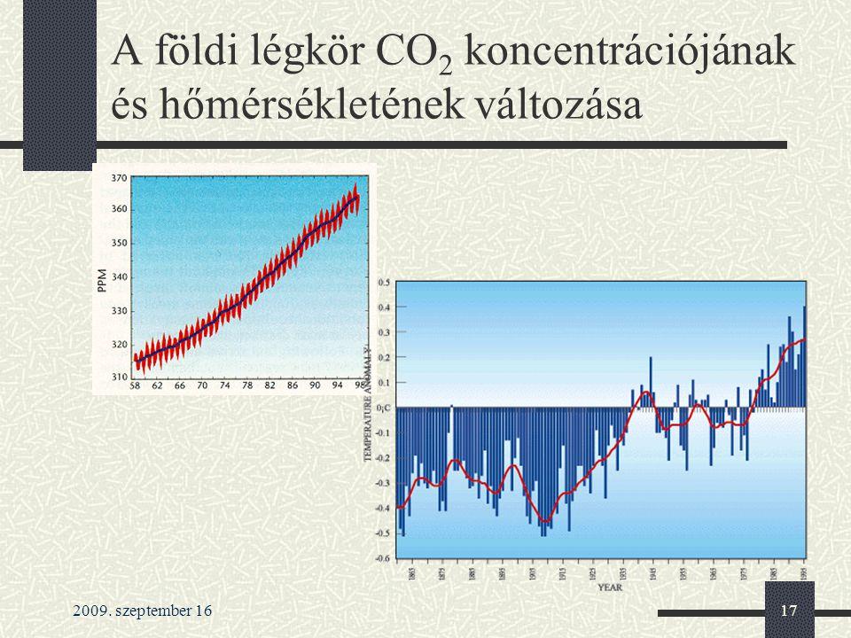 A földi légkör CO2 koncentrációjának és hőmérsékletének változása