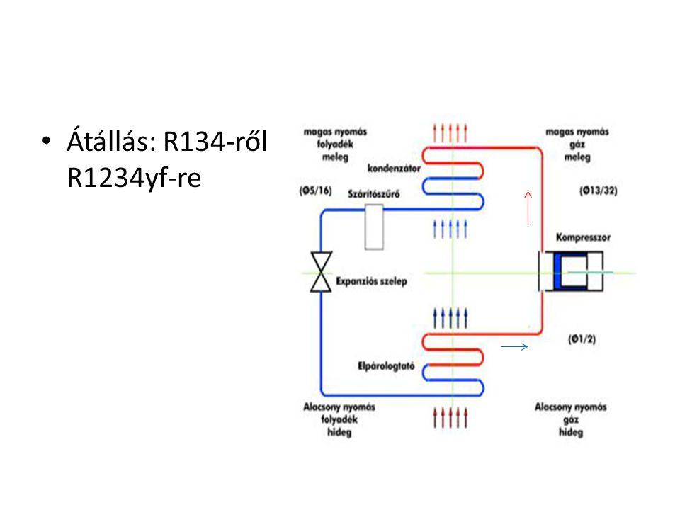 Átállás: R134-ről R1234yf-re