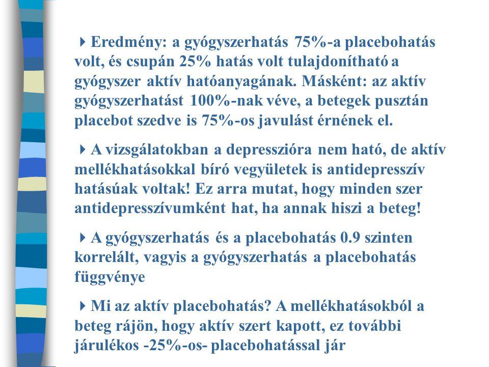 Eredmény: a gyógyszerhatás 75%-a placebohatás volt, és csupán 25% hatás volt tulajdonítható a gyógyszer aktív hatóanyagának. Másként: az aktív gyógyszerhatást 100%-nak véve, a betegek pusztán placebot szedve is 75%-os javulást érnének el.