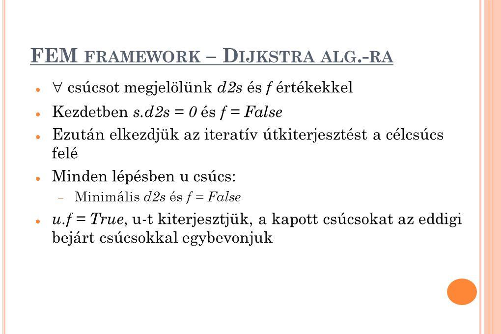 FEM framework – Dijkstra alg.-ra