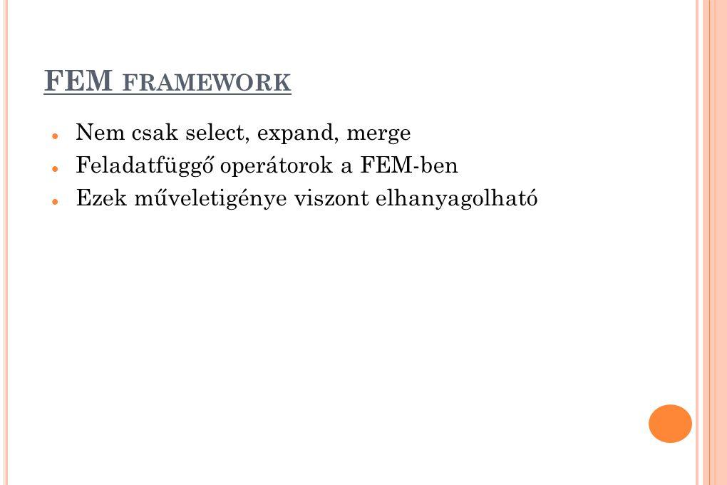 FEM framework Nem csak select, expand, merge