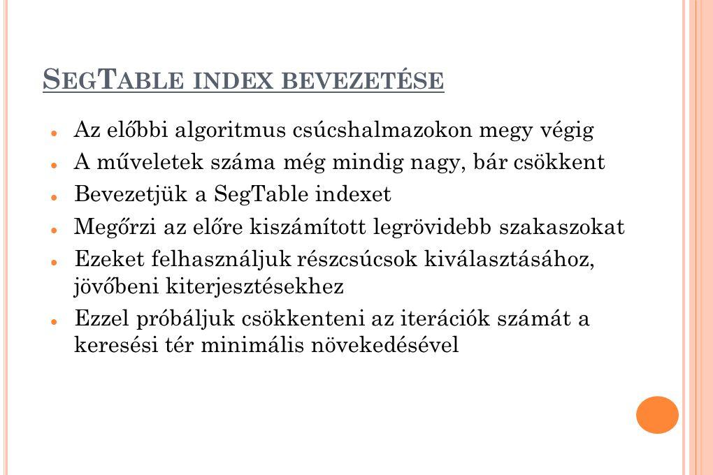 SegTable index bevezetése