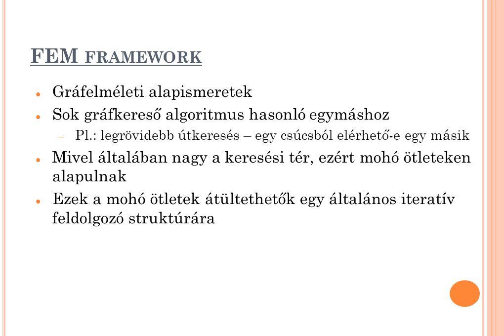 FEM framework Gráfelméleti alapismeretek