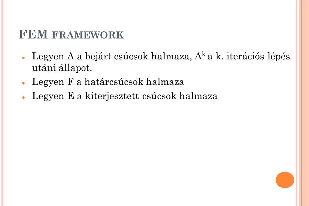 FEM framework Legyen A a bejárt csúcsok halmaza, Ak a k. iterációs lépés utáni állapot. Legyen F a határcsúcsok halmaza.