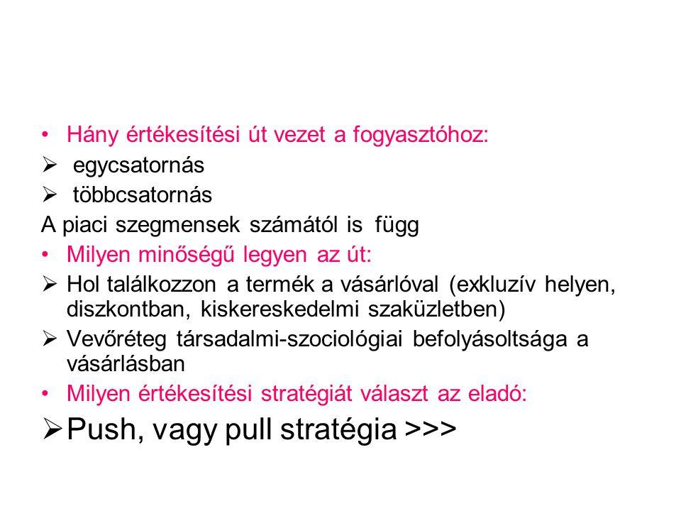 Push, vagy pull stratégia >>>