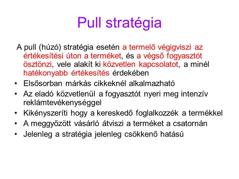 Pull stratégia