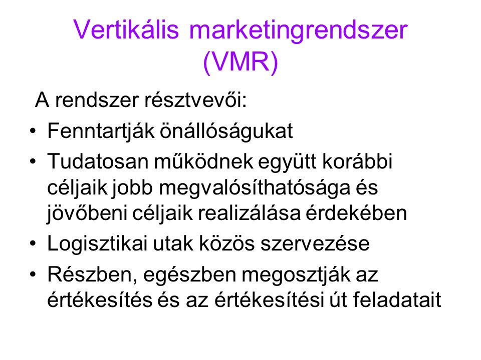 Vertikális marketingrendszer (VMR)