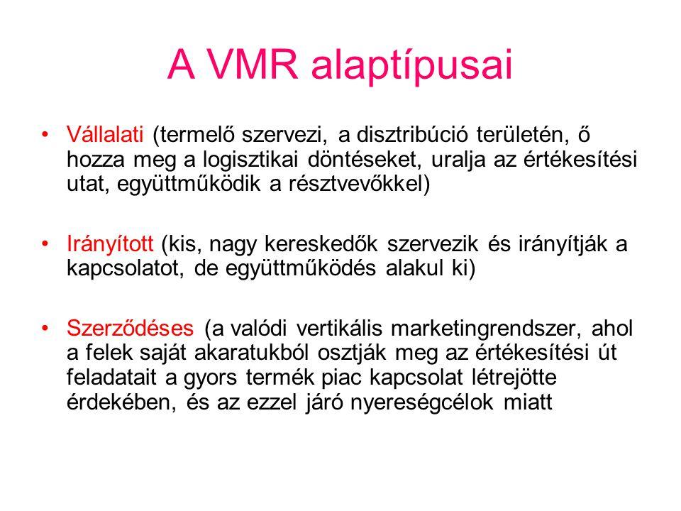 A VMR alaptípusai