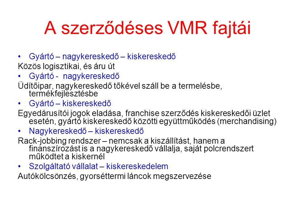 A szerződéses VMR fajtái