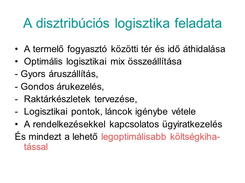 A disztribúciós logisztika feladata