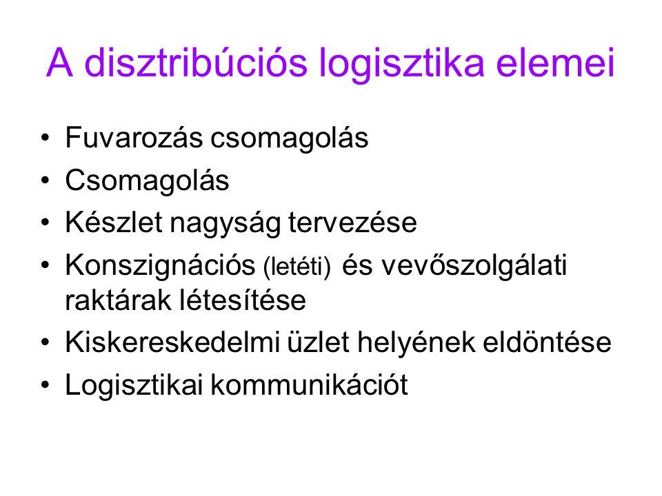A disztribúciós logisztika elemei