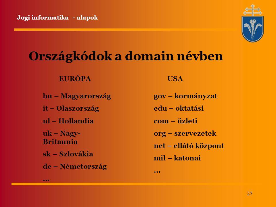 Országkódok a domain névben