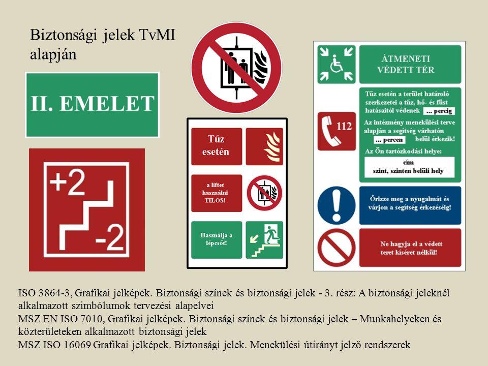 Biztonsági jelek TvMI alapján