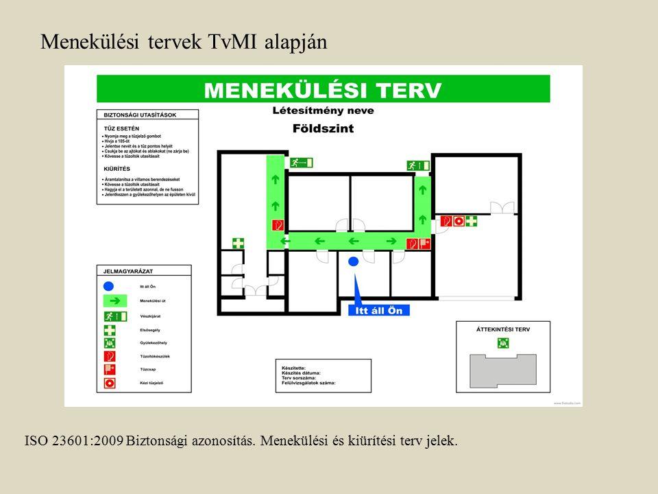 Menekülési tervek TvMI alapján