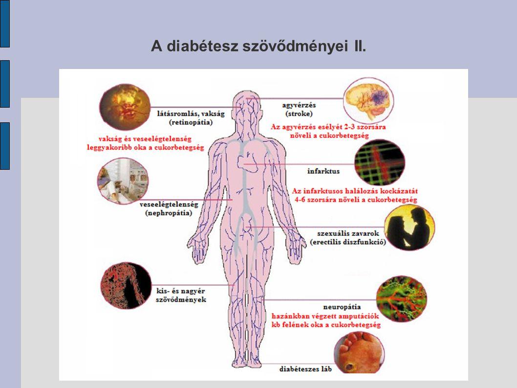 A diabétesz szövődményei II.