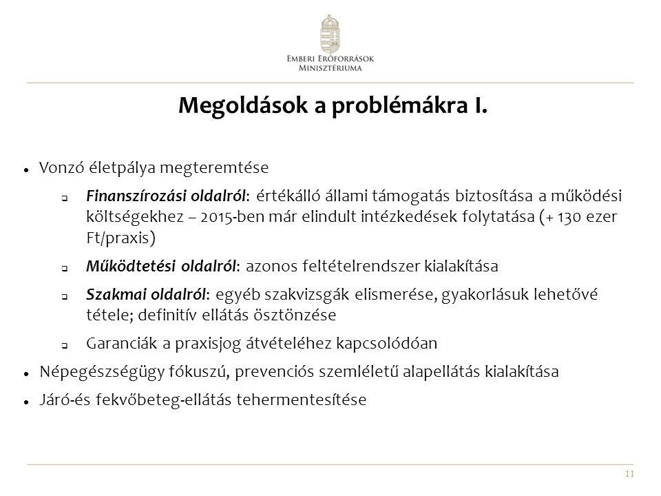 Megoldások a problémákra I.