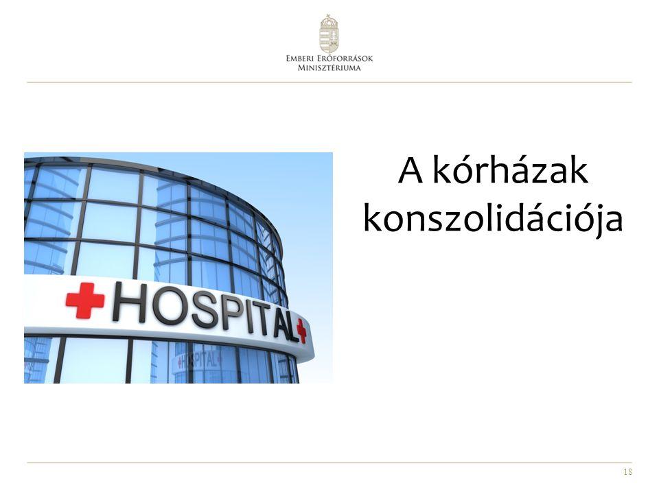 A kórházak konszolidációja