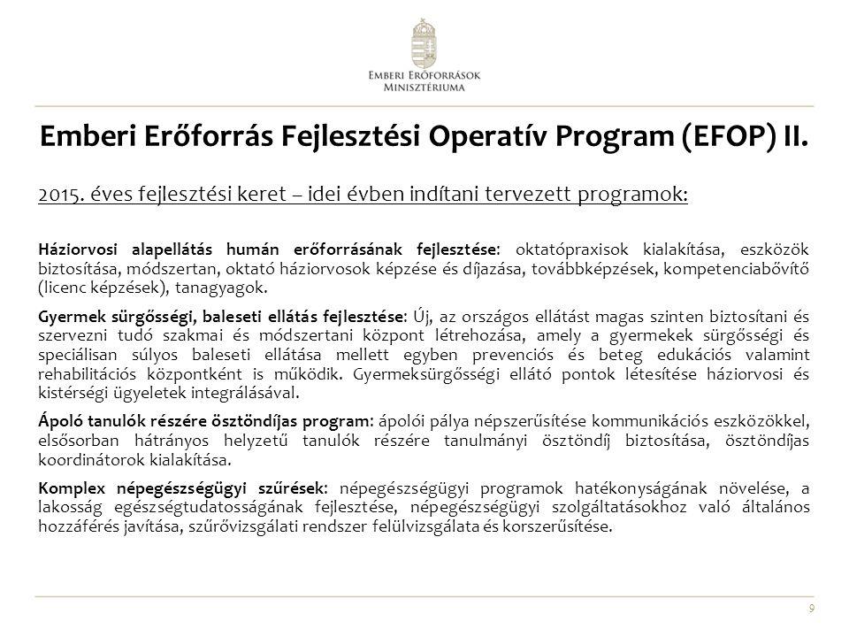 Emberi Erőforrás Fejlesztési Operatív Program (EFOP) II.