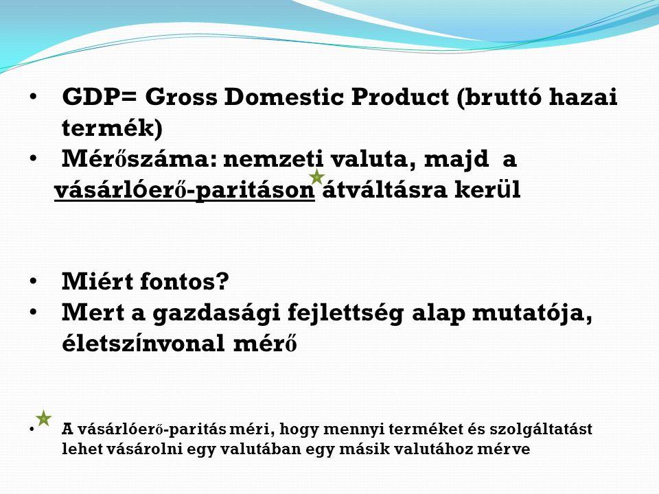 GDP= Gross Domestic Product (bruttó hazai termék)