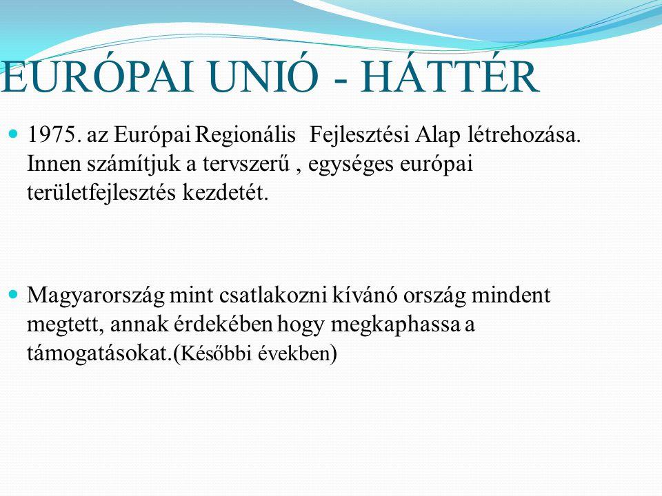 EURÓPAI UNIÓ - HÁTTÉR