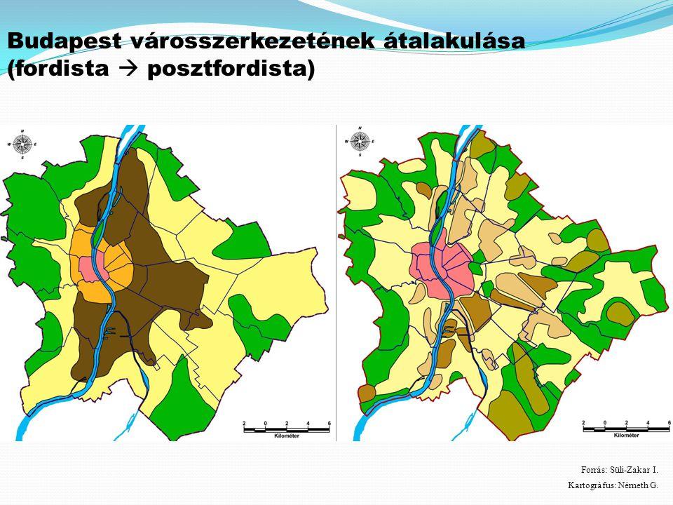 Budapest városszerkezetének átalakulása (fordista  posztfordista)