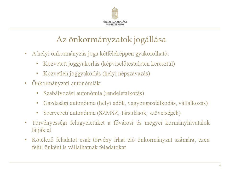 Az önkormányzatok jogállása