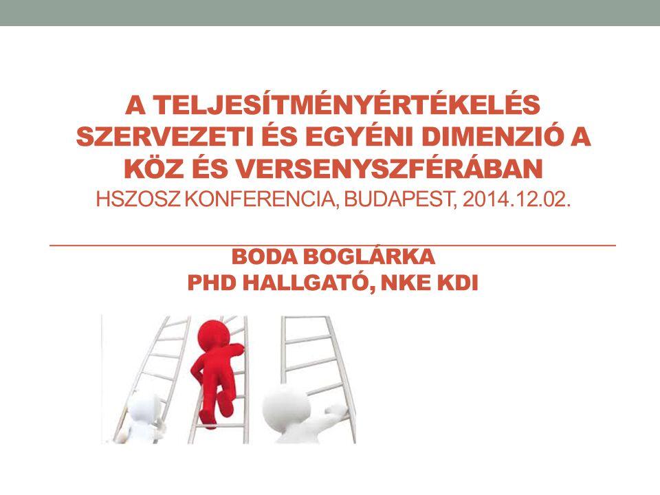 A teljesítményértékelés szervezeti és egyéni dimenzió a köz és versenyszférában HSZOSZ konferencia, Budapest, 2014.12.02.