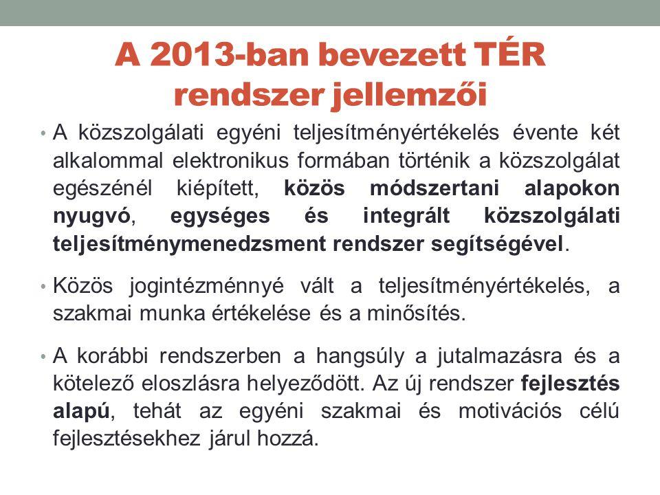 A 2013-ban bevezett TÉR rendszer jellemzői